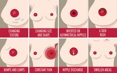 With one in eight women experiencing breast cancer and early diagnosis being key for survival, Dr Hilary Jones and CoppaFeel! GP Dr Penny Ward give us the low-down on what to look for...  Get to know your boobs and check for... #Checkemtuesday