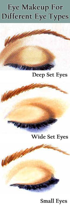 Eye Makeup for Different Eyes