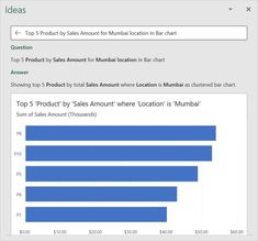 QnA in Excel Microsoft Excel, Bar Chart, How To Get, This Or That Questions, Bar Graphs
