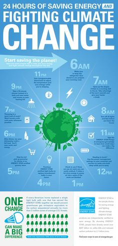 Follow this infographic and celebrate #EarthDay all year long with #ENERGYSTAR!