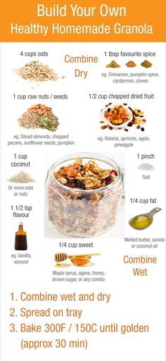 Build Your Own Homemade Healthy Granola - I put this guide together to mix and match to make your own granola with what you like and have in your pantry. I hope you enjoy it! made granola many a time but like some new ideas :) Breakfast Recipes, Snack Recipes, Cooking Recipes, Diet Recipes, Breakfast Bars Healthy, Jelly Recipes, Cooking Games, Fruit Recipes, Cooking Classes
