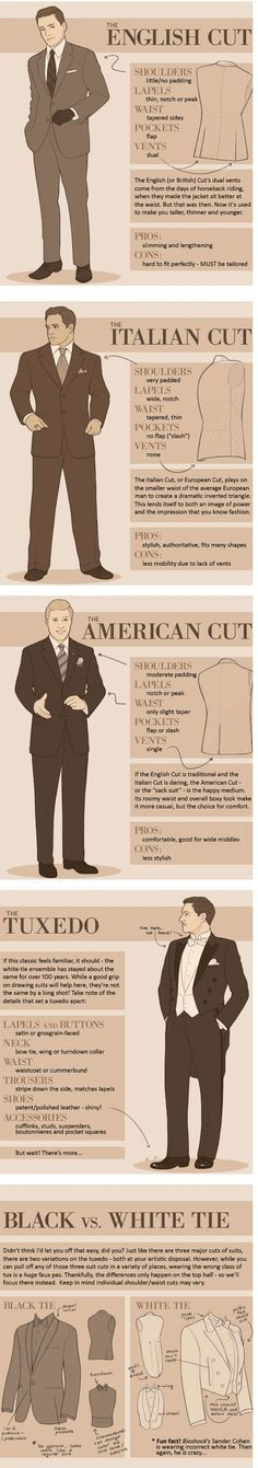 ce7062222766 The Ultimate Suit Wearing Cheat Sheet Every Man Needs