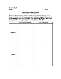 To Kill a Mockingbird Character Classification Graphic Organizer
