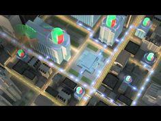 Cisco Smart Grid HD