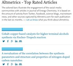 Elsevier have developed their own coloured bars to show the online attention for articles published in the Journal of Energy Chemistry. The coloured bars sit on the article details pages and when clicked on take users to the Altmetric details pages for each article where they can explore the collated record of online mentions.