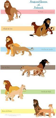 """Kings and Queens of Priderock: Mohatu, Ahadi&Uru, Sarabi&Mufasa, Scar&Zira, Simba&Nala, Kovu&Kiara"" couples, generations, lions;  The Lion King"