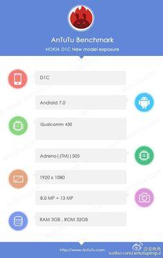 Nokia D1C jetzt auch im AnTuTu-Benchmark gesichtet