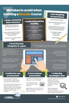 7 Mistakes To Avoid When Building Moodle Courses Onlinecourses Mooc Digitallearning