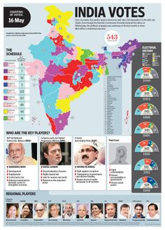 India Elections 2014 | India, the world's biggest democracy, is having their elections - a process that will take roughly 6 weeks. An explanation of the 543 constituencies, the schedule and the key candidates