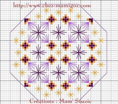 23 SAL automne 2014 , une Quaker Ball en Points Fantaisie chez Mamigoz ❤ =^..^= ❤