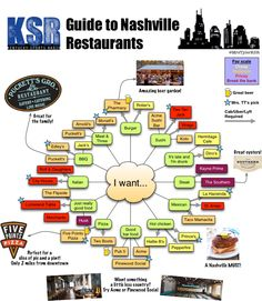 Such a great guide to Nashville's restaurants and bars from a nashvillian!  KSR's Guide to Nashville for the SEC Tournament | Kentucky Sports Radio