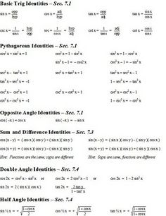 1000+ ideas about Trig Identities Sheet on Pinterest