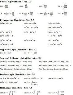 Pythagorean Identities Cheat Sheet | Trig+Identities.JPG | Books ...