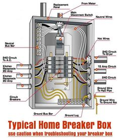 wiring outlets and lights on same circuit google search diy electrical panel wiring diagram software open source typical home breaker box