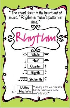 Dynamics Vocabulary Poster | Teaching, Charts and Classroom