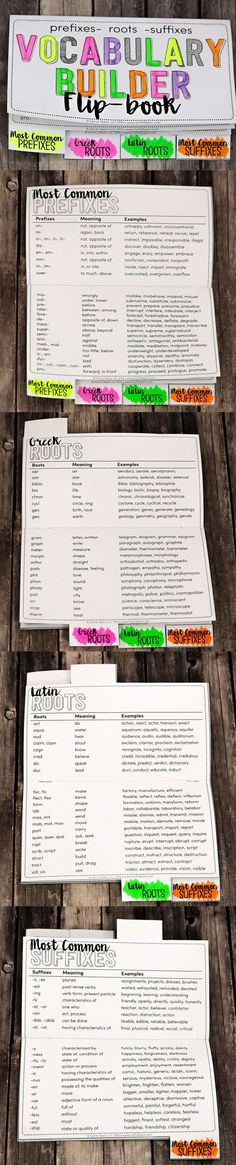 FREE Vocabulary Builder Flip-book Excellent reference for the most common prefixes, roots, and suffixes! Vocabulary Strategies, Vocabulary Instruction, Teaching Vocabulary, Teaching Language Arts, Vocabulary Activities, Teaching Writing, Vocabulary Words, Speech And Language, Teaching English
