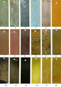 metal finishes chart | PATINA FINISHES: