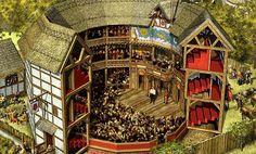 Image result for elizabethan theatre