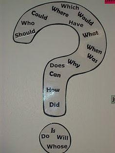 """questioning strategy tool- I made mine using foam board and I printed the words with red ink to make them """"pop"""""""