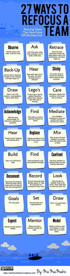 Love this idea for our leadership meetings! Leadership Strategies to refocus team mates on a project to overcome obstacles. Very useful for individuals involved in Business or Leadership positions. Leadership Strategies, Leadership Development, Leadership Quotes, Leadership Coaching, Coaching Quotes, Professional Development, Student Leadership, Team Leader Quotes, Team Quotes Teamwork