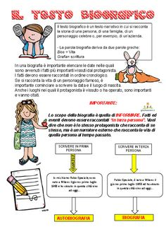 Result of Come Scrivere Un Testo Descrittivo Scuola Primaria Images and more Photos such as Italian Grammar, Italian Language, Learn To Speak Italian, Text Types, Learning Italian, Writing Workshop, Teaching Reading, Teacher Pay Teachers, Teacher Newsletter