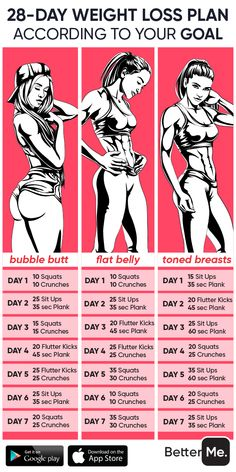 fitness routine for beginners ; fitness routine at home ; fitness routine for women ; fitness routine for beginners at home Fitness Workouts, Fitness Workout For Women, Yoga Fitness, Health Fitness, Physical Fitness, Shape Fitness, Fitness Quotes, Fitness Humor, Fitness Design