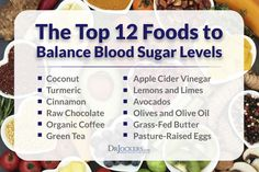 Top 12 Foods to Balance Blood Sugar Levels The Top 12 Foods to Balance Blood Sugar Levels - Top Ten A top ten list is a list of the ten highest-ranking items of a given category. Top Ten or Top 10 may also refer to: Blood Sugar Diet, Reduce Blood Sugar, High Blood Sugar Symptoms, Lower Blood Sugar Naturally, Cure Diabetes, Diabetes Diet, Diabetes Awareness, Lower Sugar Levels, Kitchens