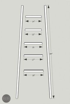 Your daily dose of Inspiration: Simple DIY Angled Blanket Ladder Quilt Ladder, Diy Blanket Ladder, Diy Wood Projects, Home Projects, Woodworking Projects, Fine Woodworking, Best Diy Projects, Easy Diy, Simple Diy