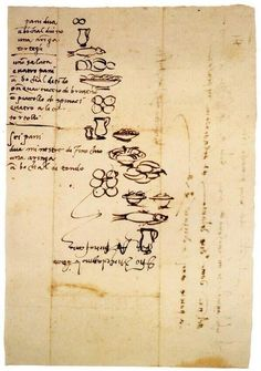Michelangelo's grocery list, which he illustrated for his servant who couldn't read.  (16th century) pic.twitter.com/fTtfbCuuSw