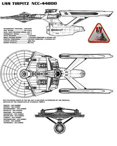 Here is my Starship designs. They are all kit bashes of parts from other artists ships to build the ships my friends and I created in the early 80s to play Star Fleet Battles. There are a few reque...