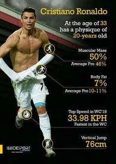 Cristiano Ronaldo Birthday 832be7c387c1e
