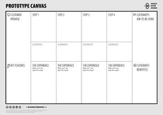 Design A Better Business | Toolbox | Prototype Canvas