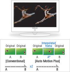 В современных ЖК ТВ средних ценовых диапазонов зачастую присутствует режим расширения частоты до 100-200 Гц за счет технических хитростей восприятия изображения...