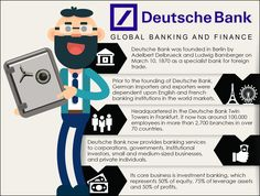 Deutsche Bank: Global Banking and Finance - Deutsche Bank has more than 2,700 branches in over 70 countries. Find out more about the banking giant at http://www.stefanmasuhr.com/capital-increase-successfully-completed-deutsche-bank/.
