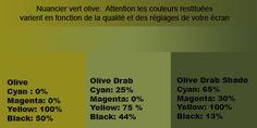 Peinture vert Olive (gauche) Olives, Magenta, Vert Olive, Cyan, Gauche, Wheels, Kitchen, Free, Green Paintings