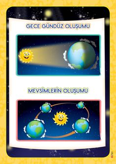 4. Sınıf Konu Anlatım Afişler Primary School, Montessori, Kindergarten, Student, Science, Education, Games, Books, Poster