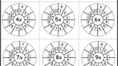 Times Table Worksheet - 1-12 Times Tables - One Worksheet