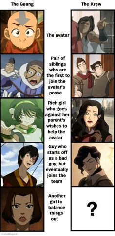 I would say another character instead of girl...but since Bolin needs a girl...