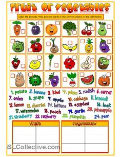 Fruit and vegetables - matching - English ESL Worksheets for distance learning and physical classrooms Kids English, English Food, English Lessons, Learn English, English Exercises, English Activities, Worksheets For Kids, Printable Worksheets, Teaching Jobs