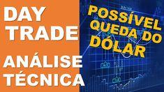 Mini Dolar Análise Técnica Possível Queda Do Dolar Após Alta Day Trader, Mini