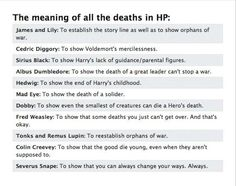 The Significance of the deaths in Harry Potter