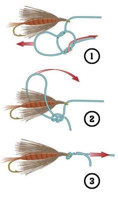 fishing line with Sp fishing line with Spinner Knot Guide Trout Fishing Tips, Bass Fishing Lures, Fishing Tackle, Walleye Fishing, Fishing Guide, Fishing Basics, Fishing Tools, Fishing Hook Knots, Strong Knots