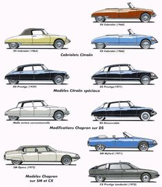 Remarkable Popularity Of Vintage Posters – bell voiture Citroen Ds, Cabriolet, Car Illustration, Car Posters, Amazing Cars, Car Car, Rolls Royce, Bugatti, Motor Car