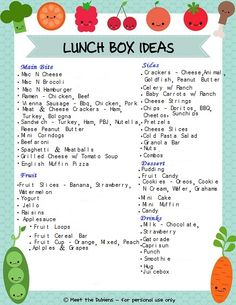 printable list of lunch ideas food lunch bento pinterest