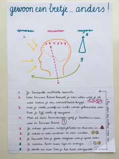 HSP Brein: gewoon een beetje anders - Hoogsensitief Highly Sensitive, Child Development, Introvert, Self Improvement, Things To Think About, Coaching, Bullet Journal, Mindfulness, Ads
