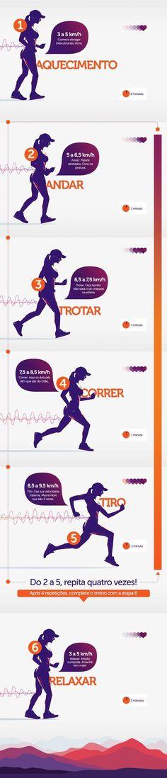Como correr de modo eficiente.