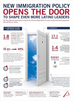 Manny Espinoza: President's New Immigration Policy Opens the Door to Shape Future Latino Leaders