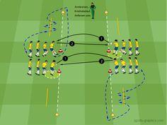 Football training by Martin Hasenpflug - home Soccer Training Program, Soccer Training Drills, Soccer Workouts, Soccer Drills, Football Program, Training Day, Football Soccer, Soccer Skills For Kids, Football Coaching Drills