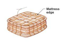 Threads Magazine Tutorial on cushions - making the mattress edge