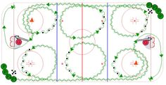 A good skating, puckhandling, and skill development drill for all ages. This drill can also be performed with or without pucks to focus on skating. Hockey Workouts, Hockey Drills, Dek Hockey, Hockey Training, Skating, Coaching, Hockey Stuff, Fun, Play